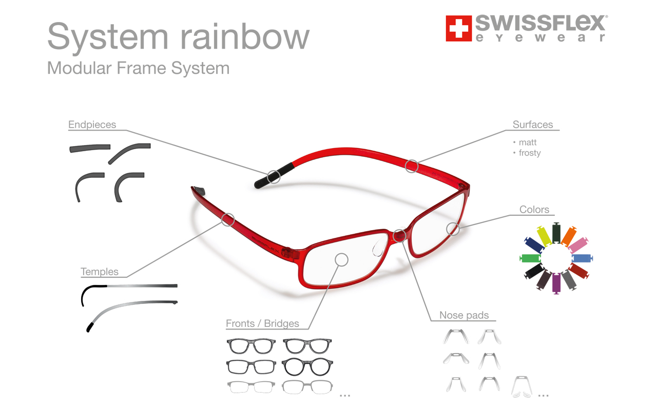 95ab11977e Swissflex. Our modular frame system ensures optimum vision ...